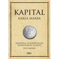 KAPITAL KARLA MARXA